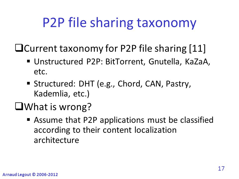 P2P file sharing taxonomy  Current taxonomy for P2P file sharing [11]  Unstructured P2P: BitTorrent, Gnutella, KaZaA, etc.