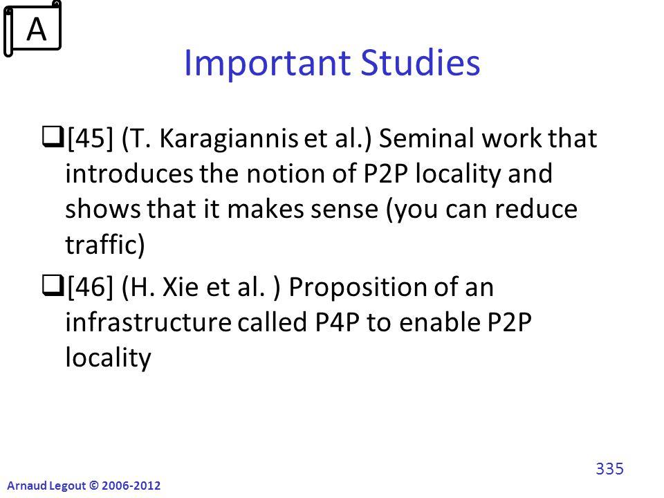 Important Studies  [45] (T.