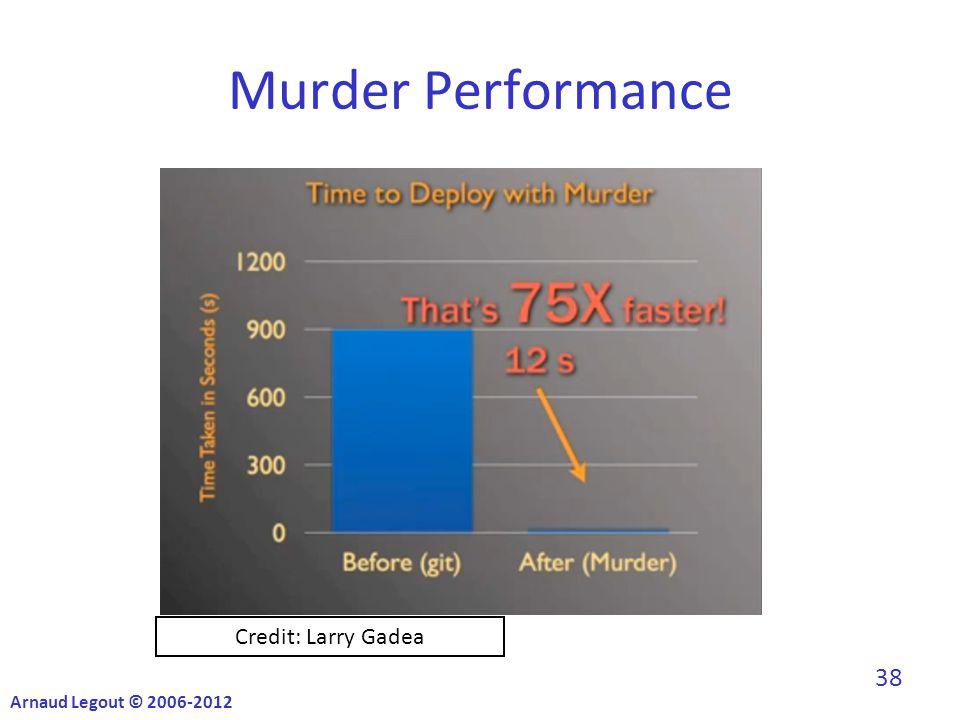 Murder Performance Credit: Larry Gadea Arnaud Legout © 2006-2012 38