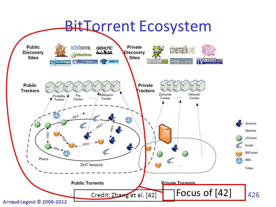 BitTorrent Ecosystem Focus of [42] Credit: Zhang et al. [42] Arnaud Legout © 2006-2012 426