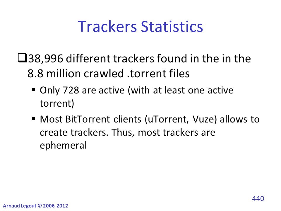 Trackers Statistics  38,996 different trackers found in the in the 8.8 million crawled.torrent files  Only 728 are active (with at least one active torrent)  Most BitTorrent clients (uTorrent, Vuze) allows to create trackers.