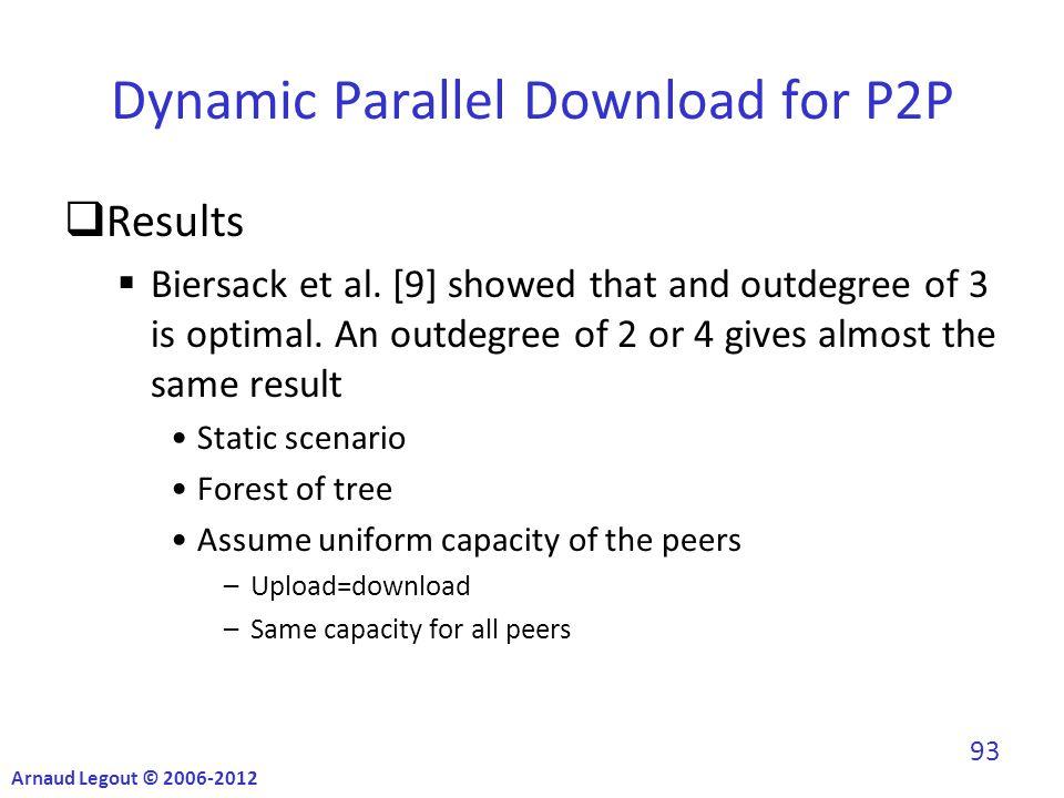 Dynamic Parallel Download for P2P  Results  Biersack et al.