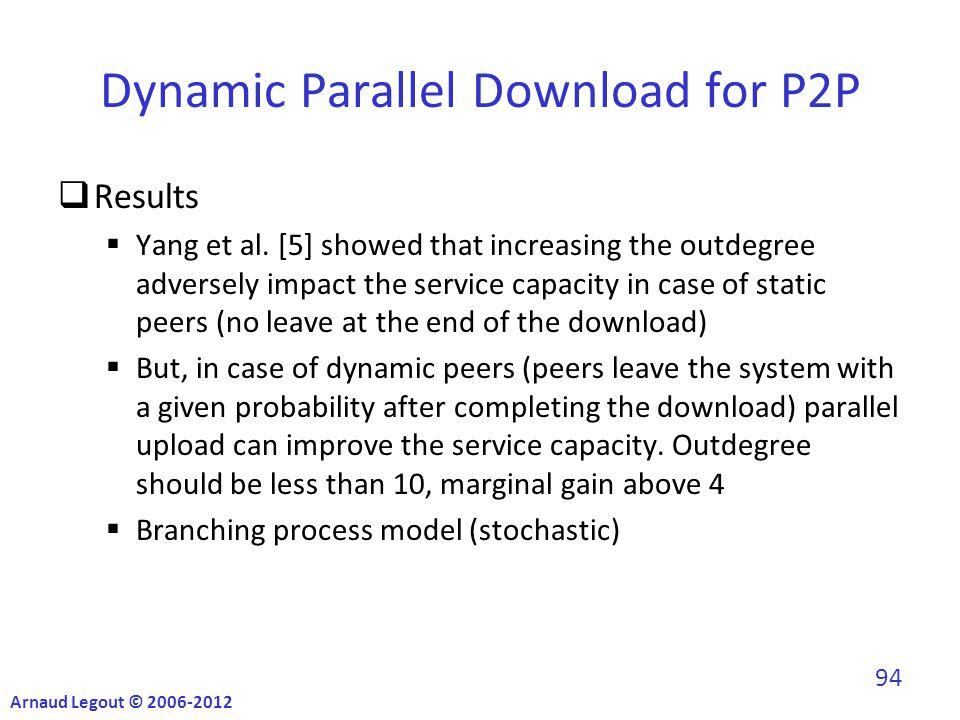 Dynamic Parallel Download for P2P  Results  Yang et al.