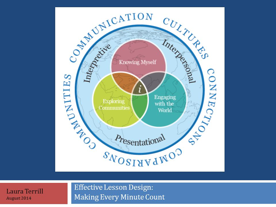 Effective Lesson Design: Making Every Minute Count Laura Terrill August 2014