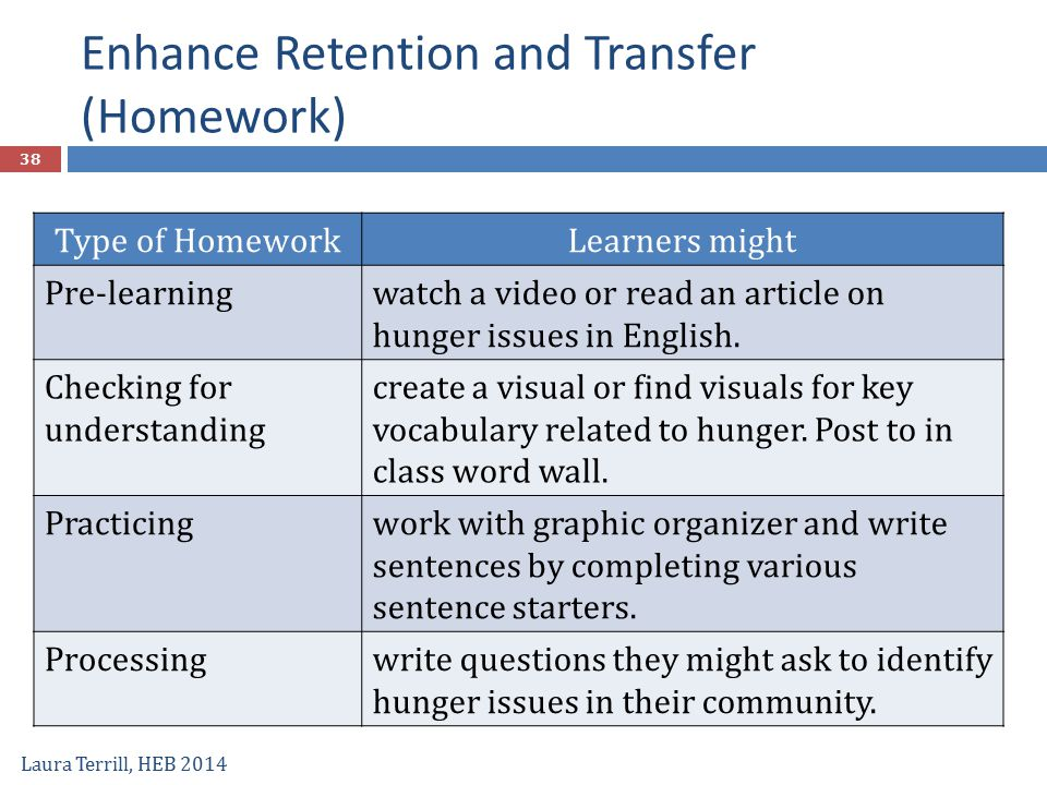 Enhance Retention and Transfer (Homework) Laura Terrill, HEB 2014 38 Type of HomeworkLearners might Pre-learningwatch a video or read an article on hu
