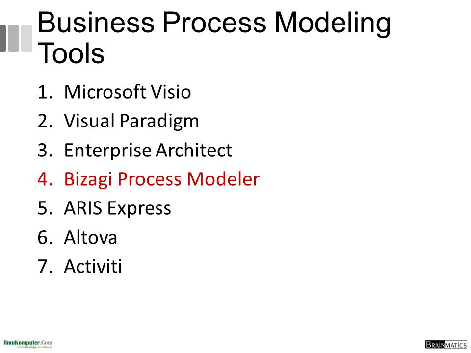 Business Process Modeling Tools 1.Microsoft Visio 2.Visual Paradigm 3.Enterprise Architect 4.Bizagi Process Modeler 5.ARIS Express 6.Altova 7.Activiti