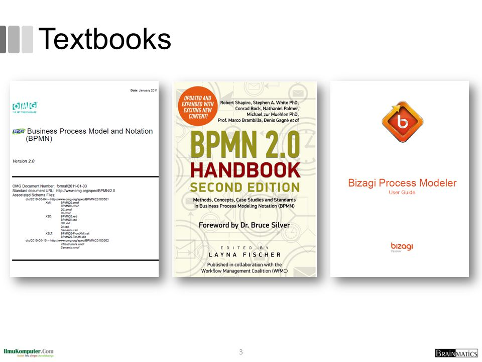 Course Outline 1.Introduction 2.BPMN Basic Concepts 3.BPMN Elements 3.1 Swimlane 3.2 Connecting Objects 3.3 Flow Objects 3.4 Artifacts 4.BPMN Refactoring 5.BPMN Guide Examples 4