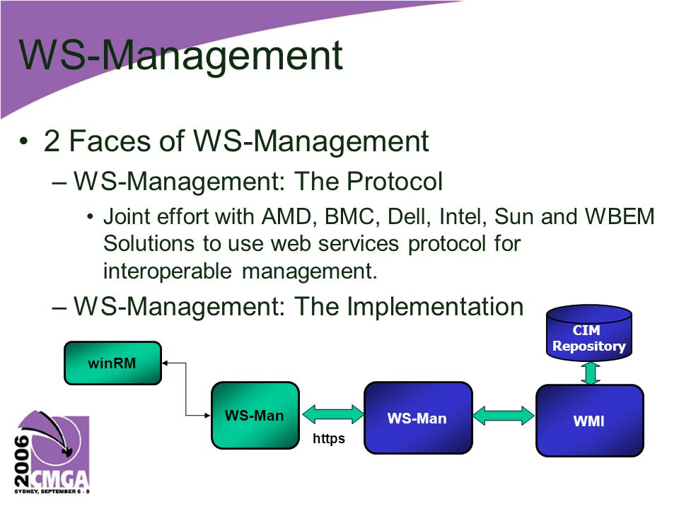 WS-Management 2 Faces of WS-Management –WS-Management: The Protocol Joint effort with AMD, BMC, Dell, Intel, Sun and WBEM Solutions to use web services protocol for interoperable management.