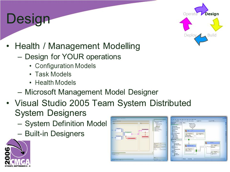 Health Modelling Documents how to detect / verify the operational state of an application & how to resolve problems Defines what it means for a system to be healthy (operating normally) or unhealthy (degraded state or not working) Defines states / transitions Capture system events and instrumentation Once in place, mgt.