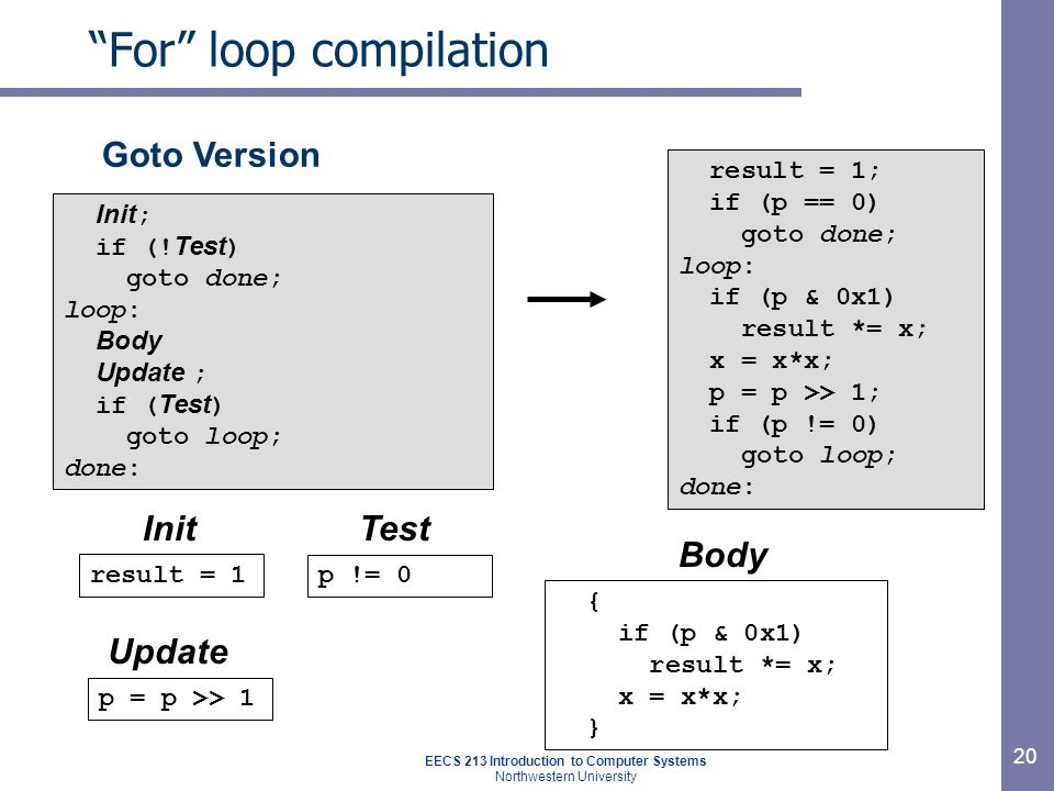 EECS 213 Introduction to Computer Systems Northwestern University 20 For loop compilation Init result = 1 Test p != 0 Update p = p >> 1 Body { if (p & 0x1) result *= x; x = x*x; } Goto Version Init ; if (.