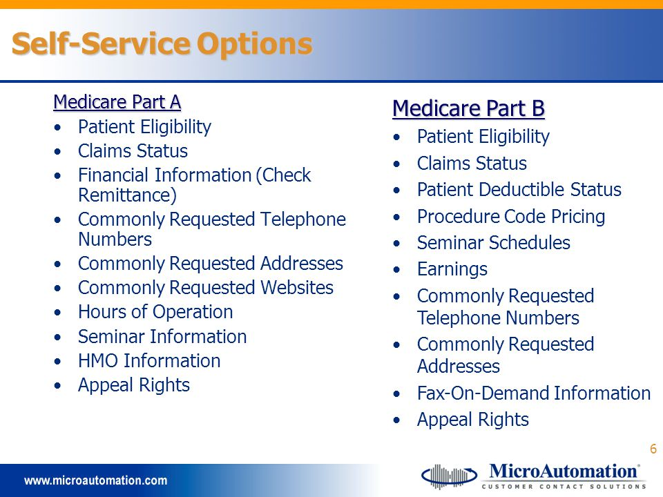 6 Self-Service Options Medicare Part A Patient Eligibility Claims Status Financial Information (Check Remittance) Commonly Requested Telephone Numbers Commonly Requested Addresses Commonly Requested Websites Hours of Operation Seminar Information HMO Information Appeal Rights Medicare Part B Patient Eligibility Claims Status Patient Deductible Status Procedure Code Pricing Seminar Schedules Earnings Commonly Requested Telephone Numbers Commonly Requested Addresses Fax-On-Demand Information Appeal Rights