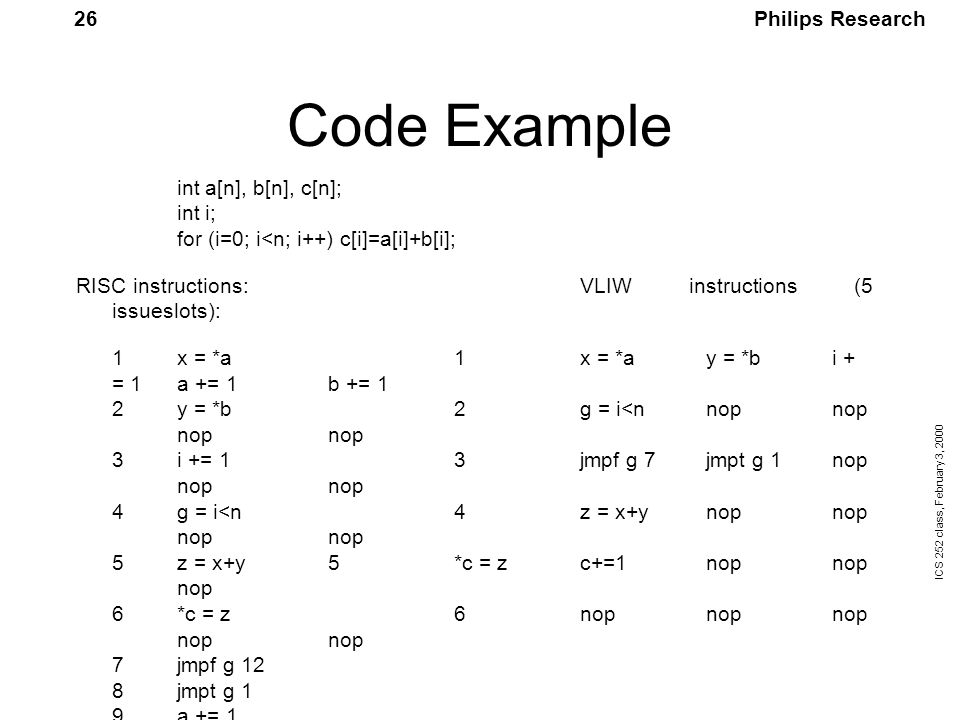 Philips Research ICS 252 class, February 3, 2000 26 Code Example int a[n], b[n], c[n]; int i; for (i=0; i<n; i++) c[i]=a[i]+b[i]; RISC instructions:VLIW instructions (5 issueslots): 1x = *a1x = *ay = *bi + = 1a += 1b += 1 2y = *b2g = i<nnopnop nopnop 3i += 13jmpf g 7jmpt g 1nop nopnop 4g = i<n4z = x+ynopnop nopnop 5z = x+y5*c = zc+=1nopnop nop 6*c = z6nopnopnop nopnop 7jmpf g 12 8jmpt g 1 9a += 1 10b += 1 11c += 1