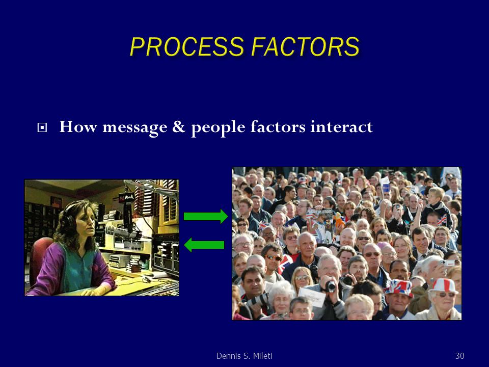 How message & people factors interact 30Dennis S. Mileti