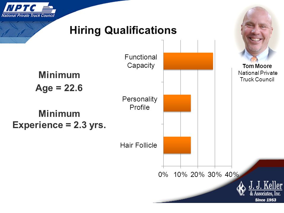 Hiring Qualifications Minimum Age = 22.6 Minimum Experience = 2.3 yrs. Tom Moore National Private Truck Council