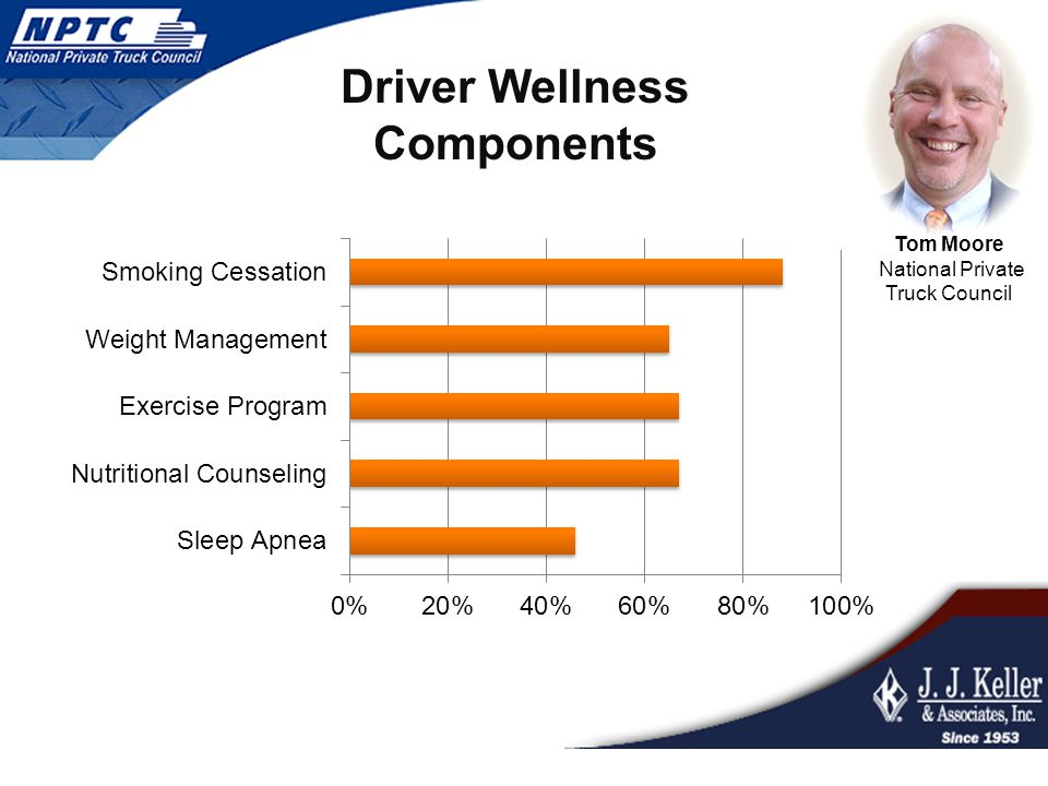 Driver Wellness Components Tom Moore National Private Truck Council