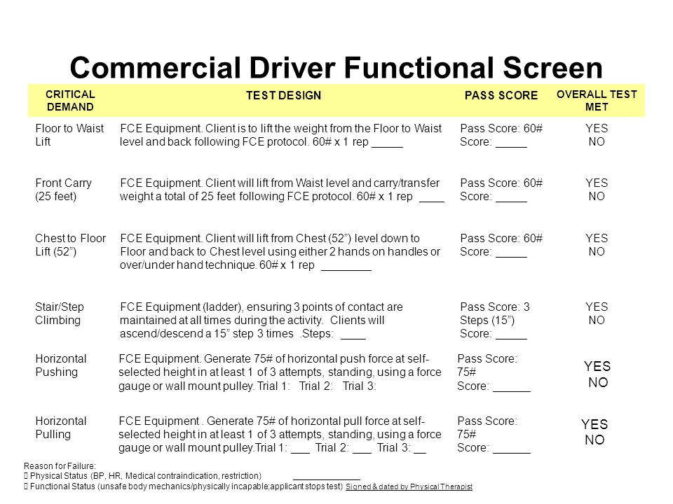 Commercial Driver Functional Screen CRITICAL DEMAND TEST DESIGNPASS SCORE OVERALL TEST MET Floor to Waist Lift FCE Equipment. Client is to lift the we