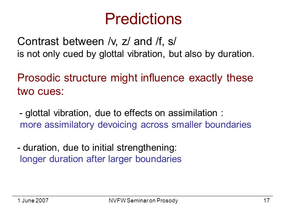 1 June 2007NVFW Seminar on Prosody17 Contrast between /v, z/ and /f, s/ is not only cued by glottal vibration, but also by duration. Prosodic structur