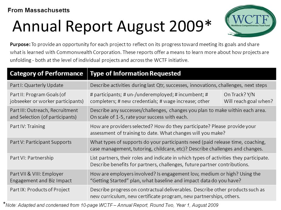 Annual Report August 2009* Purpose: To provide an opportunity for each project to reflect on its progress toward meeting its goals and share what is learned with Commonwealth Corporation.