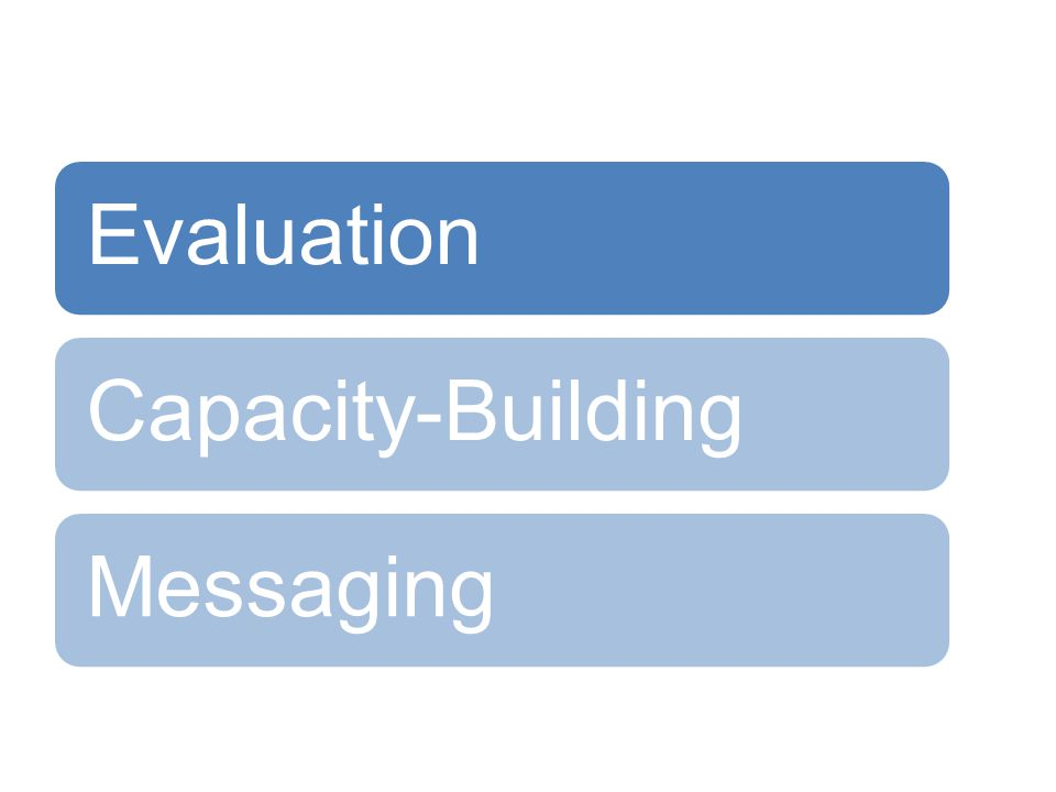 EvaluationCapacity-BuildingMessaging