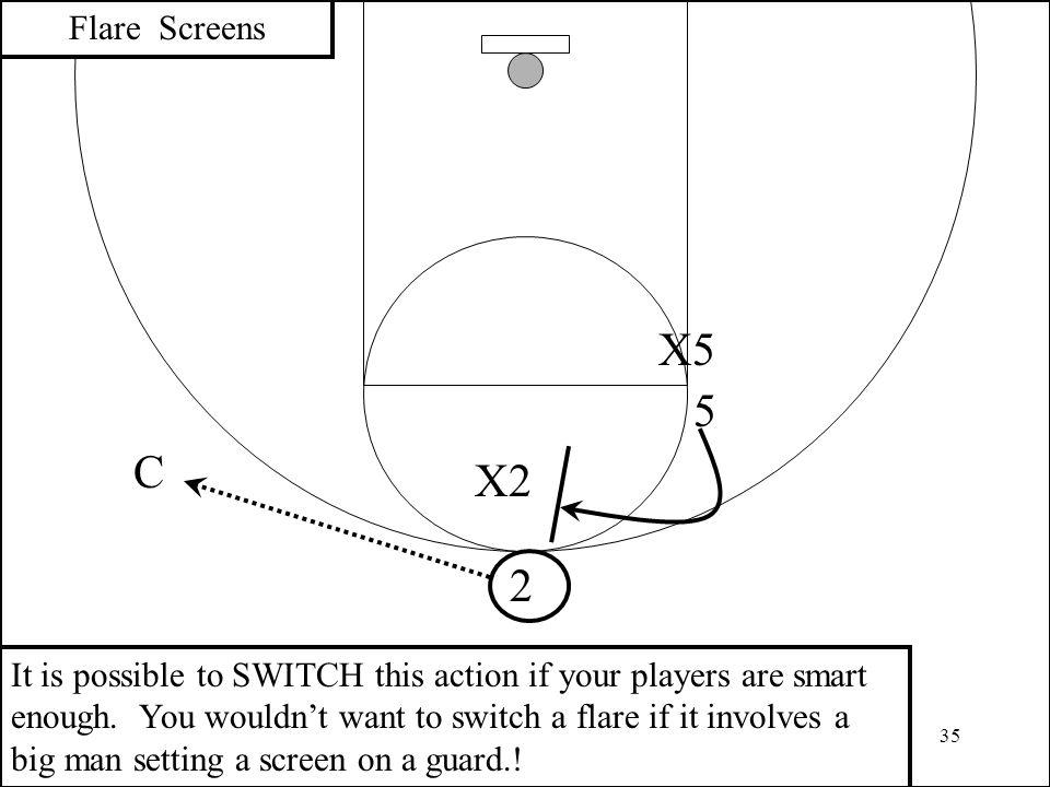 35 5 2 X2 Flare Screens X5 C It is possible to SWITCH this action if your players are smart enough. You wouldn't want to switch a flare if it involves