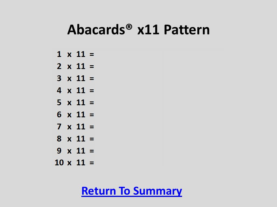 Abacards® x11 Pattern Return To Summary