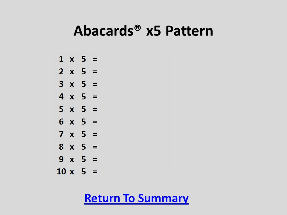 Abacards® x5 Pattern Return To Summary