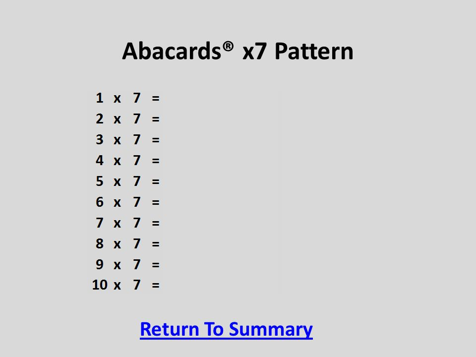 Abacards® x7 Pattern Return To Summary