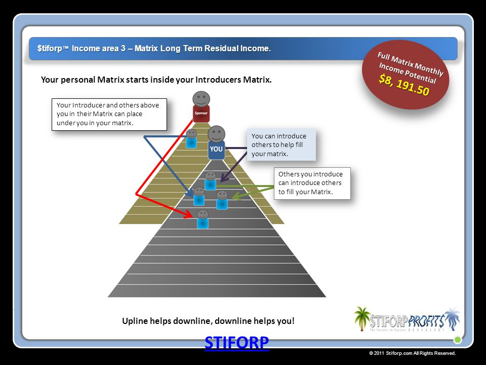 © 2011 Stiforp.com All Rights Reserved. Your personal Matrix starts inside your Introducers Matrix. Upline helps downline, downline helps you! $tiforp
