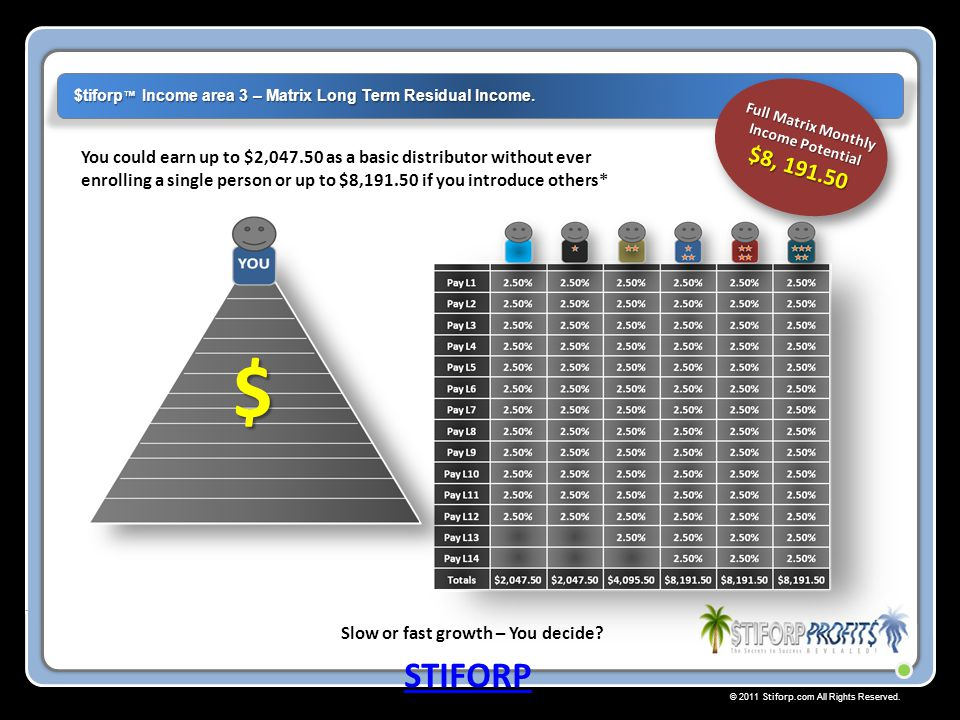 © 2011 Stiforp.com All Rights Reserved. You could earn up to $2,047.50 as a basic distributor without ever enrolling a single person or up to $8,191.5