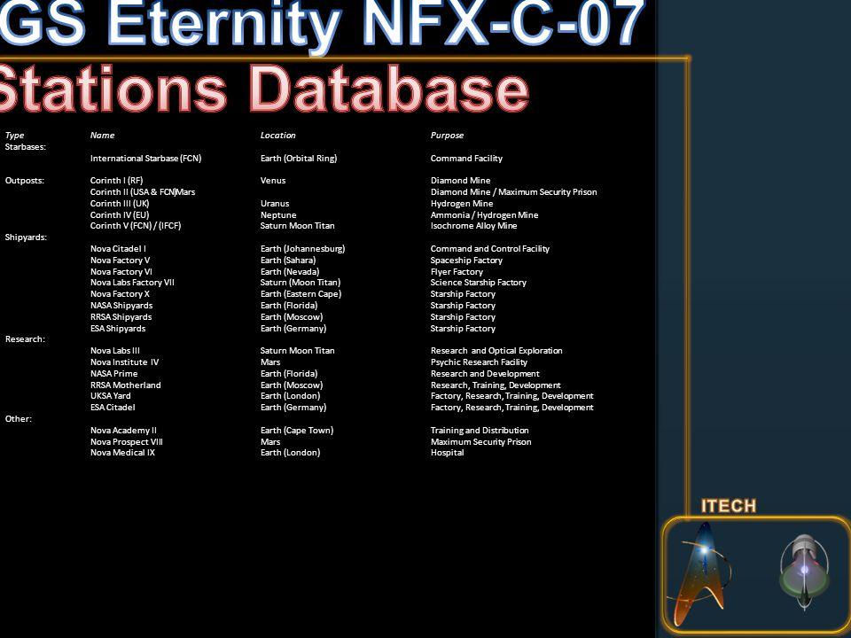 Nova Galactic Starfleet (1 st ): NGS Nautiless NFV-LE-01 NGS Freedom NFV-F-02 NGS Kruger NFX-SC-03 NGS Wolf NFX-AC-04 NGS Defiant NFV-HE-05 NGS Premon