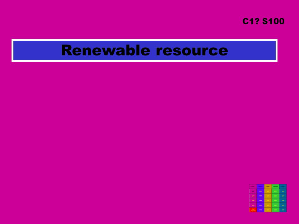 Renewable resource C1? $100