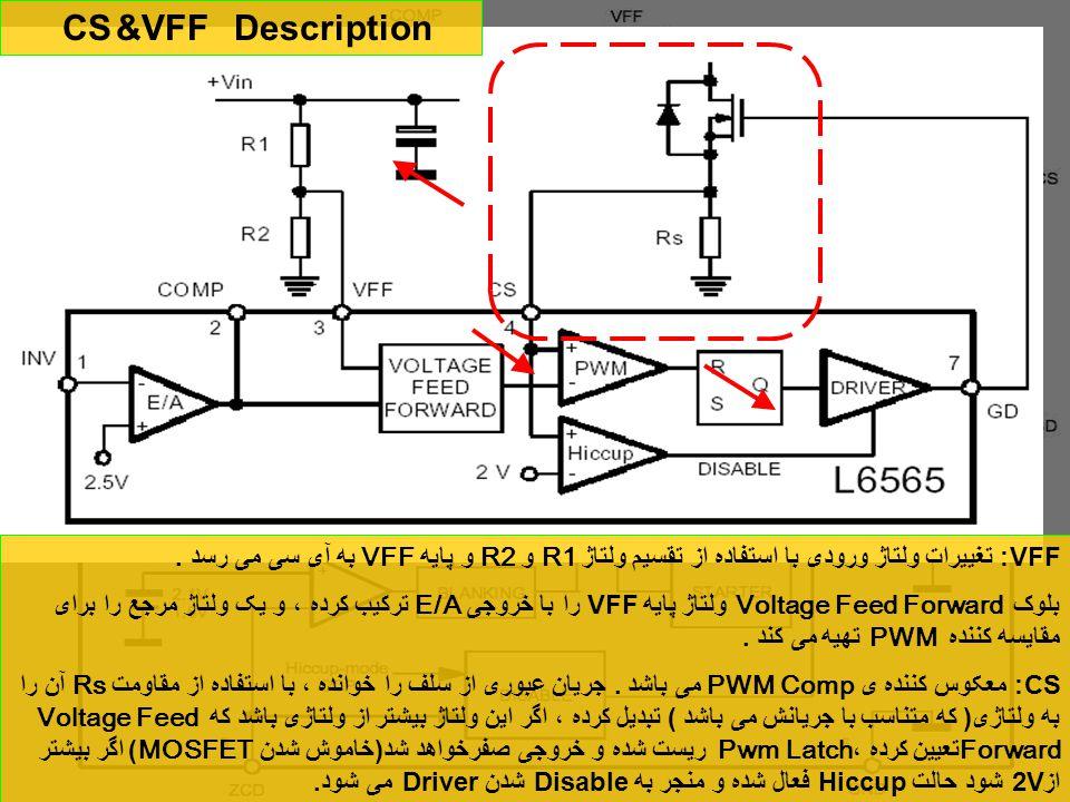 Description&VFF CS VFF: تغییرات ولتاژ ورودی با استفاده از تقسیم ولتاژ R1 و R2 و پایه VFF به آی سی می رسد. بلوک Voltage Feed Forward ولتاژ پایه VFF را
