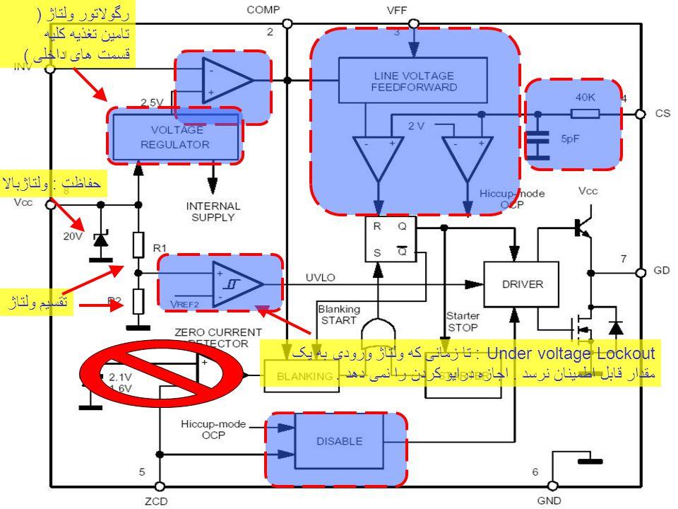 رگولاتور ولتاژ ( تامین تغذیه کلیه قسمت های داخلی ) Under voltage Lockout :تا زمانی که ولتاژ ورودی به یک مقدار قابل اطمینان نرسد. اجازه درایو کردن را ن