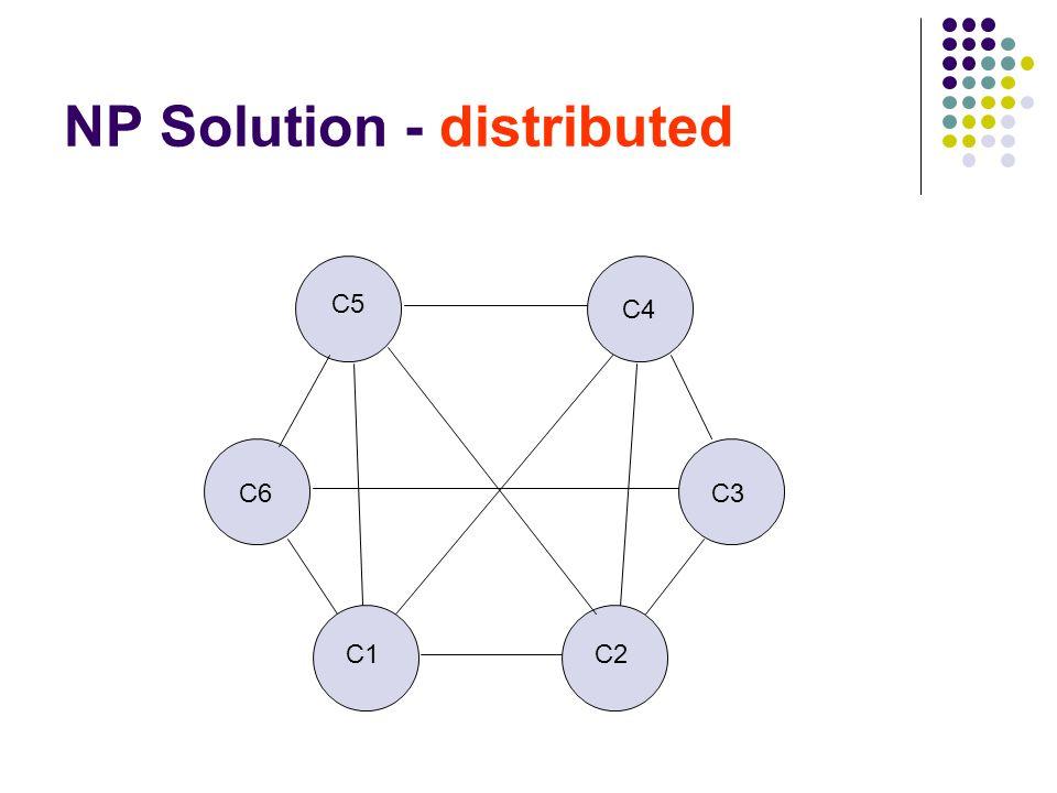 NP Solution - centralised C1C2 C3 C4 C5 C6 MRD