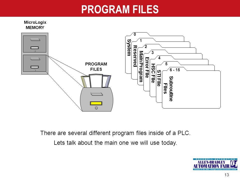 13 PROGRAM FILES PROGRAM FILES 0 1 2 3 4 5 6 - 15 System Reserved Main Program Error File HSC File STI File Subroutine Files MicroLogix MEMORY There a