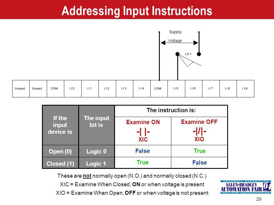 29 Addressing Input Instructions False True Examine OFF -|/|- XIO False The instruction is: The input bit is Logic 0 Logic 1 True Examine ON -| |- XIC