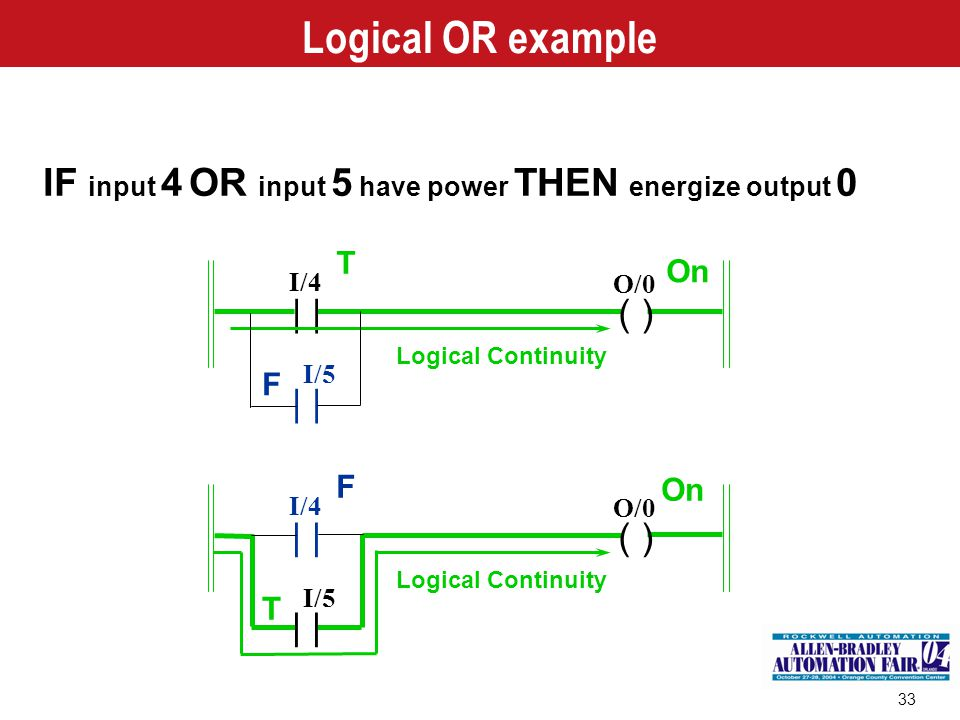 33 Logical OR example IF input 4 OR input 5 have power THEN energize output 0 | I/4 | I/5 ( ) O/0 Logical Continuity F T On T | I/4 | I/5 ( ) O/0 Logi