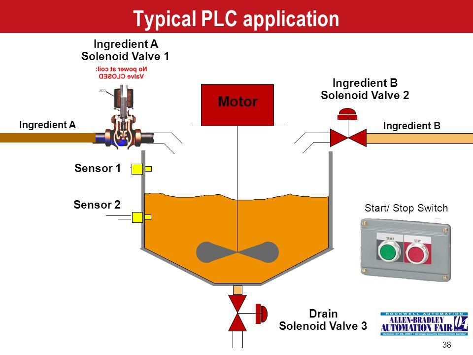 38 Motor Ingredient A Solenoid Valve 1 Ingredient B Solenoid Valve 2 Drain Solenoid Valve 3 Sensor 2 Ingredient B Typical PLC application Start/ Stop