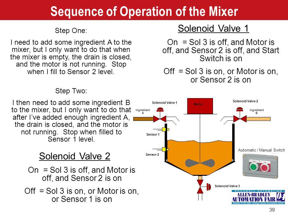 39 Motor Solenoid Valve 1 Solenoid Valve 2 Solenoid Valve 3 Sensor 1 Sensor 2 Ingredient A Ingredient B Sequence of Operation of the Mixer Solenoid Va
