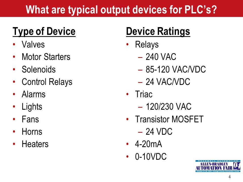 Programmable Controller Basics PLC data types