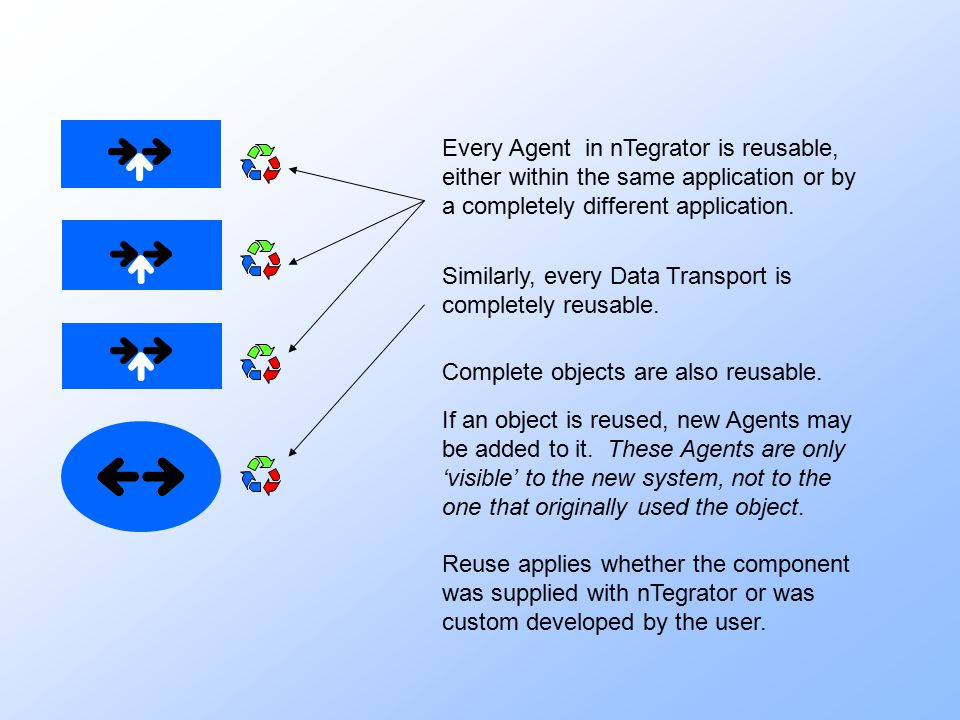 Reuse applies whether the component was supplied with nTegrator or was custom developed by the user. Every Agent in nTegrator is reusable, either with