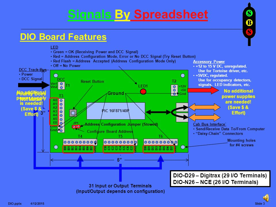 Signals By Spreadsheet 4/12/2015 DIO.pptxSlide 3 DIO Board Features PIC 16F871/40P DCC +12V +5V Gnd A0 A1 A2 A3 A4 A5 E0 Gnd C0 C1 C2 C3 C4 C5 C6 C7 Gnd D0 D1 D2 D3 D4 D5 D6 D7 Gnd B0 B1 B2 B3 B4 B5 B6 B7 Gnd JP1 1 2 3 T1 T2 T3 T4T5T6 LED1 Accessory Power +12 to 15 V DC, unregulated.