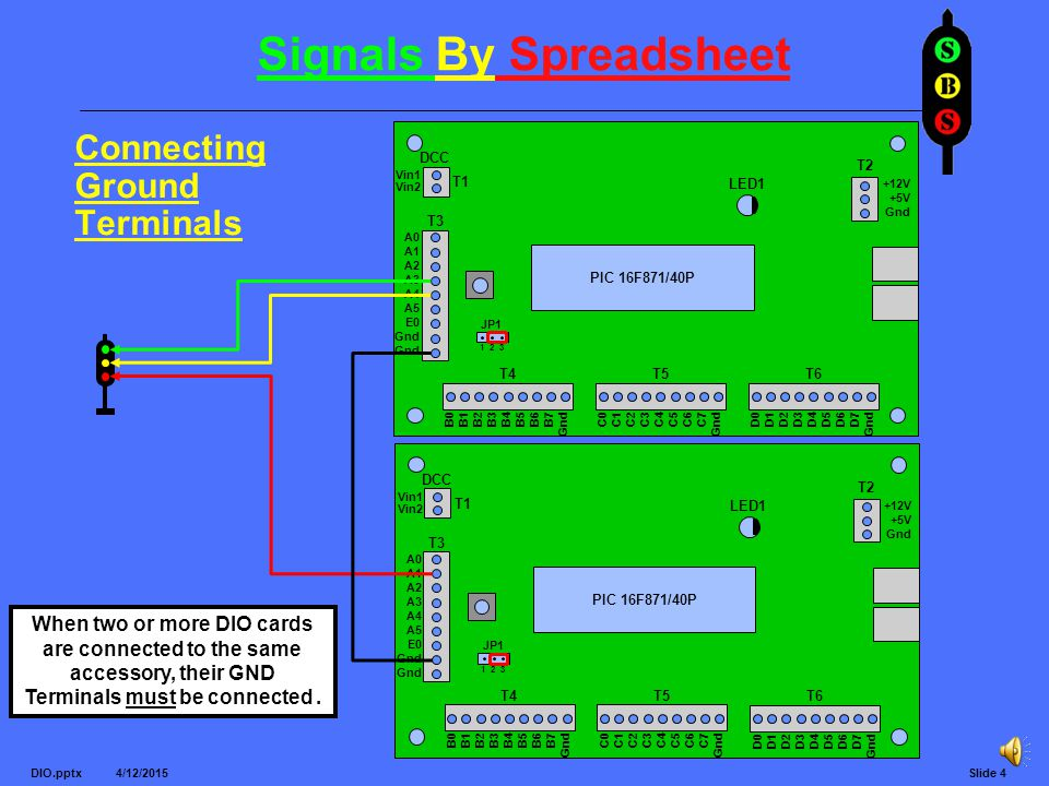 Signals By Spreadsheet 4/12/2015 DIO.pptxSlide 4 Connecting Ground Terminals PIC 16F871/40P DCC +12V +5V Gnd A0 A1 A2 A3 A4 A5 E0 Gnd C0 C1 C2 C3 C4 C5 C6 C7 Gnd D0 D1 D2 D3 D4 D5 D6 D7 Gnd B0 B1 B2 B3 B4 B5 B6 B7 Gnd JP1 1 2 3 T1 T2 T3 T4T5T6 LED1 Vin1 Vin2 PIC 16F871/40P DCC +12V +5V Gnd A0 A1 A2 A3 A4 A5 E0 Gnd C0 C1 C2 C3 C4 C5 C6 C7 Gnd D0 D1 D2 D3 D4 D5 D6 D7 Gnd B0 B1 B2 B3 B4 B5 B6 B7 Gnd JP1 1 2 3 T1 T2 T3 T4T5T6 LED1 Vin1 Vin2 When two or more DIO cards are connected to the same accessory, their GND Terminals must be connected.