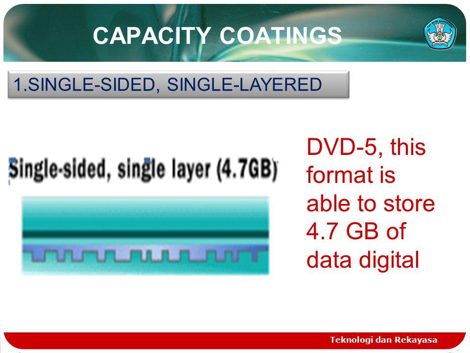CAPACITY COATINGS Teknologi dan Rekayasa 1.SINGLE-SIDED, SINGLE-LAYERED DVD-5, this format is able to store 4.7 GB of data digital