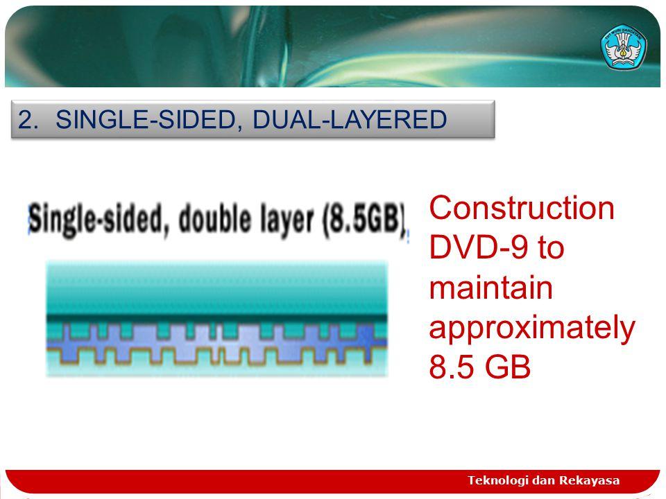 Teknologi dan Rekayasa 2.SINGLE-SIDED, DUAL-LAYERED Construction DVD-9 to maintain approximately 8.5 GB