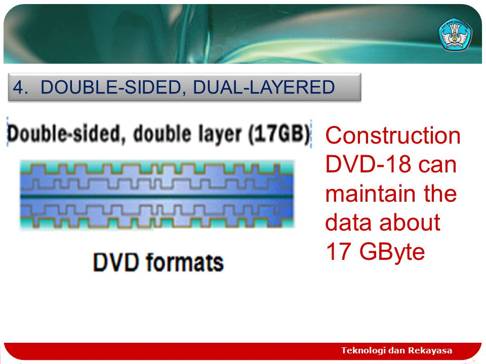 Teknologi dan Rekayasa 4.DOUBLE-SIDED, DUAL-LAYERED Construction DVD-18 can maintain the data about 17 GByte