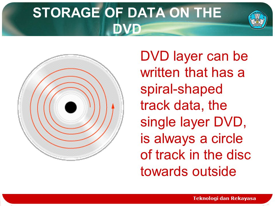 STORAGE OF DATA ON THE DVD Teknologi dan Rekayasa DVD layer can be written that has a spiral-shaped track data, the single layer DVD, is always a circ