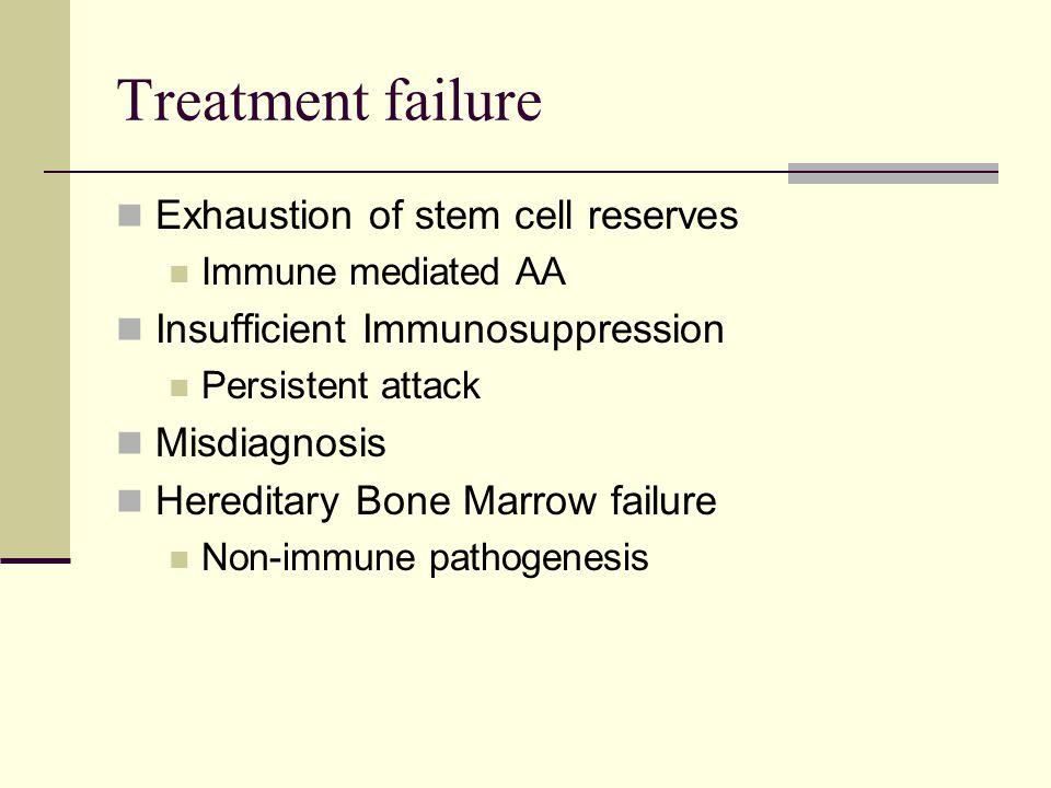 Treatment failure Exhaustion of stem cell reserves Immune mediated AA Insufficient Immunosuppression Persistent attack Misdiagnosis Hereditary Bone Marrow failure Non-immune pathogenesis