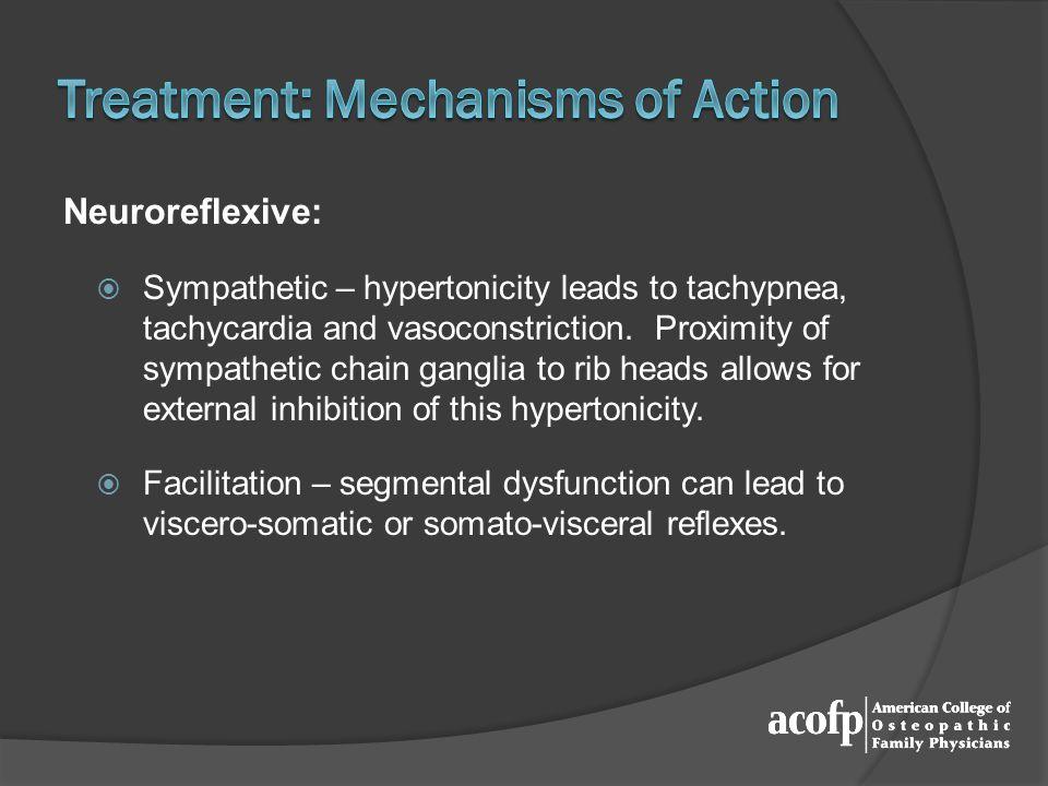 Neuroreflexive:  Sympathetic – hypertonicity leads to tachypnea, tachycardia and vasoconstriction. Proximity of sympathetic chain ganglia to rib head