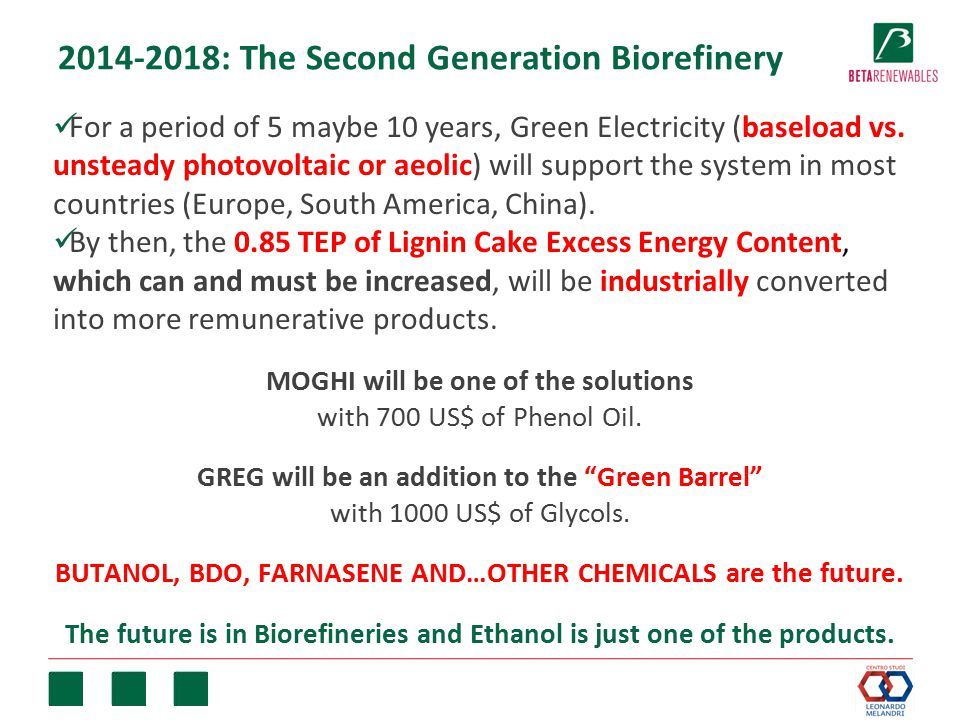 2014-2018: The Second Generation Biorefinery For a period of 5 maybe 10 years, Green Electricity (baseload vs. unsteady photovoltaic or aeolic) will s